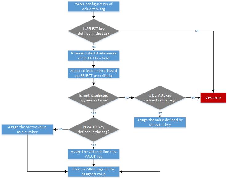 VES Application User Guide — BAROMETER Latest documentation